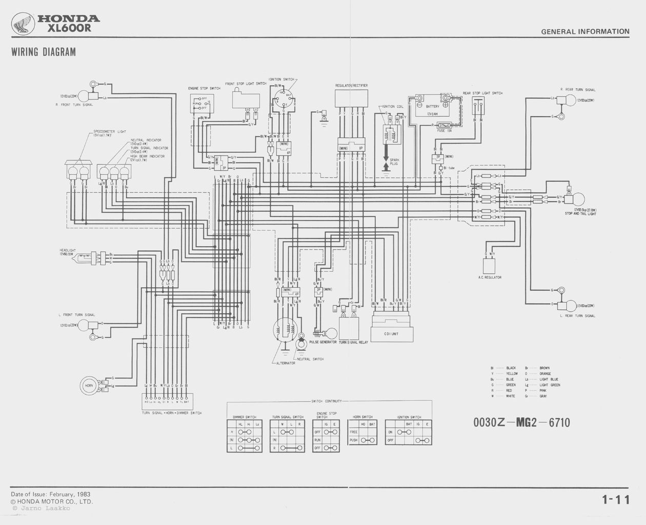 1983 Honda Shadow Wiring Diagram http://www.advrider.com/forums/showthread.php?t=733647